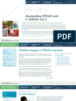 Understanding STEAM and How Children Use It