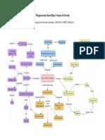 LTM 1_PETA KONSEP_NATASYA ROSA FARISKA ALEXANDRA_FG5_KELAS B.pdf