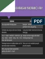 Panoramic X Ray