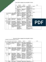 ABLLS-R Protocol v3.2  - ro.xls