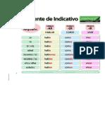 Terminaciones de Presente de indicativo ELE 1