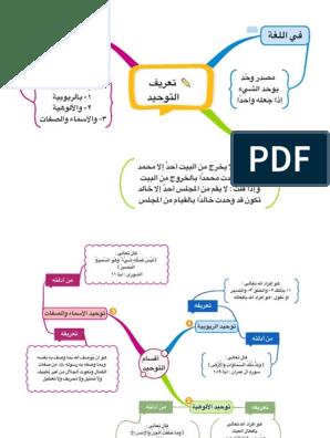 خريطة ذهنية لسورة البقرة Pdf Kharita Blog