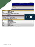 SAP ERP A1FS Processes List