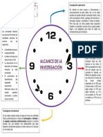 Mapa del Reloj.docx