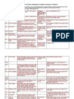 affect des tonalités.pdf