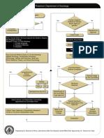 sociology_doctoral.pdf