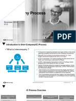 Intercompany Process Overview