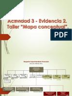 """Actividad 3 - Evidencia 2.  Taller """"Mapa conceptual""""."""
