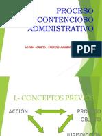 Proceso Contencioso Administrativo Ppt