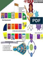 f Actores Claves en El Diseño Organizacional