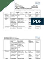 Carta Didacticas Modulo