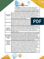 Listado de problemas sociales  versión actualizada (1).docx