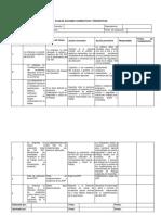 Plan de Acciones Correctivas y Preventivas