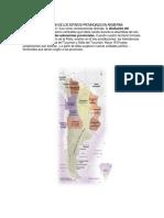 1820 Formacion de Los Estados Provinciales (1)