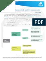 Los objetivos de instrumentos de la poltica macroeconmica