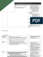 CRIM REV EXAM 2 NOTES.pdf