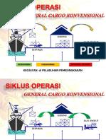 Sispro Terminal Konvensional