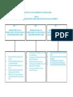 MODUL 6 - Peta Konsep Pengembangan Peserta didik
