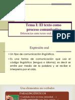 Texto Como Proceso Comunicactivo