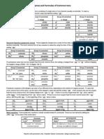 Polyatomic ions.pdf
