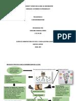 Infografia Actividad de Aprendizaje 8 Evidencia 3