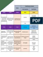matrix de consistencia ROBERTS CUYA QUISPE.docx