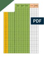 Datos Marly Limay - Pasar Al Spss - Copia