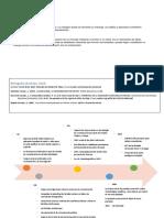 Cronologia Comunicación en México
