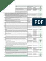 Lluvia de ideas POLITICA PUBLICA educación rural.pdf