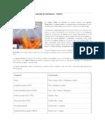 Agentes Limpios Para Extincion de Incendios - Parte i