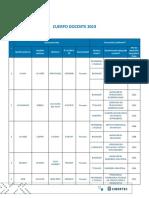 CUERPO-DOCENTE-CIBERTEC_final.pdf
