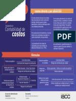 03 Contabilidad de Costos Infografia