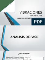 Método de fase - Vibraciones