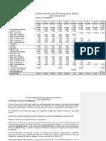286_PDFsam_[PD] Documentos - Evaluacion de Los Proyectos de Inversion