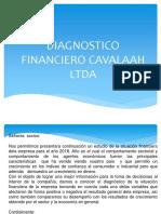 Diagnostico Financiero Nico (4)
