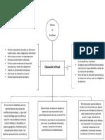 Mente-facto Educacion Virtual