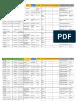 Anexo Comunicado-Cadena Funcional e Indicadores de-brechas-1