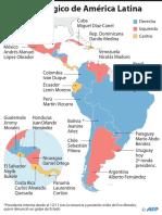 Mapa ideológico de América Latina