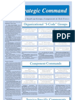StratComOrganizationChart