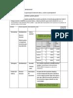 Construir Los Planes Organizacional y Financiero