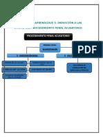 Act 3 Procesal Penal