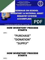Property Seminar Presentation