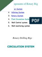 L2-Well Circulation .ppt