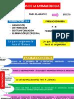Farmacocinetica i - II