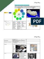 Histología bloque 1