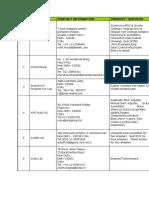 india_autocomponentsectorcompanies.pdf