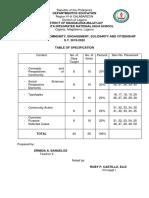 1st-qtr-exam-COMMUNITY-ENGAGEMENT.docx