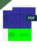 Matriz Peligros Identificacion Peligros,Valoracion Riesgos y Medidas de Intervencion