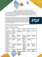 matriz  Fase 3 - Aplicaciones psicosociales de las teorías contemporáneas