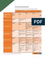 Ejercicios K R p.pdf